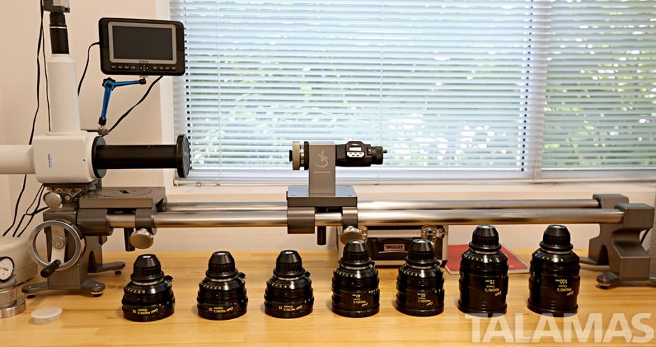 Panchro/i Classic Prime Lenses