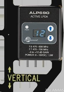 Lectrosonics ALP 690 Control Panel